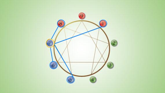 Enneagrammets fyra utvecklingspunkter